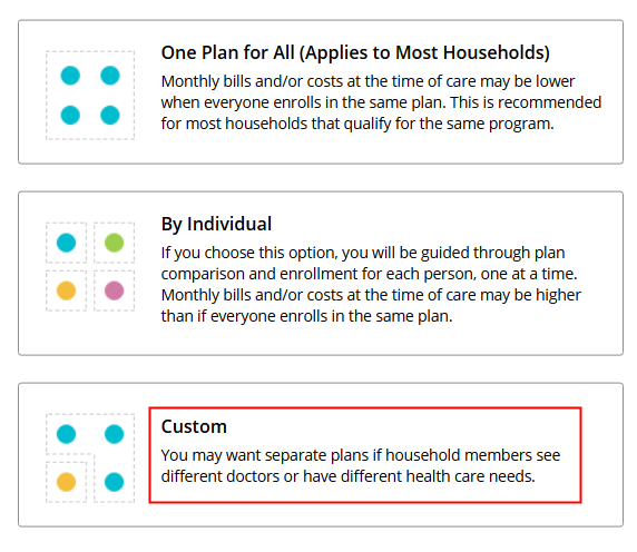 ACA Health Insurance: Different Plans For Different Family Members
